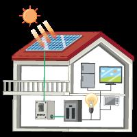 solar-paketler